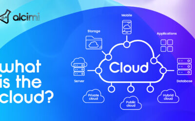 What is 'the cloud'?